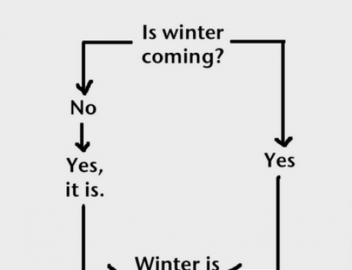 Is Winter Coming?